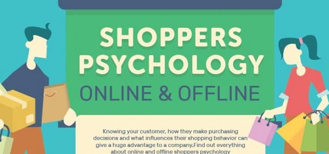 Tricks and Tips into Shopper's Psychology | Infographic