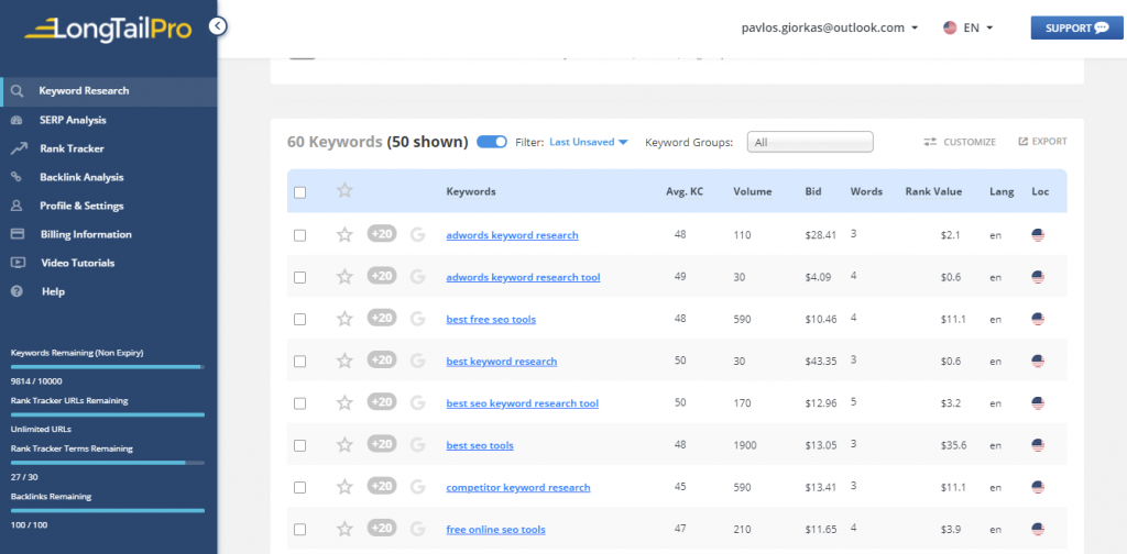 How to Find Long Tail Keywords With Low SEO Difficulty in 2021 4
